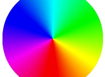 Kleurenwiel tbv het kiezen van je huisstijl