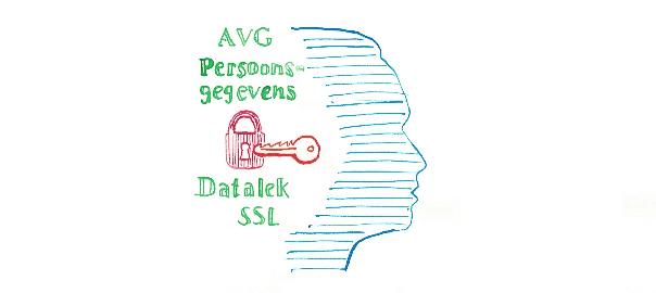 Papieren monster AVG / GPDR verplichte kost?